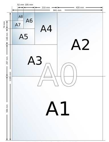 Размеры форматов листов-A