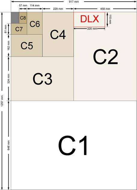 Размеры форматов листов-C