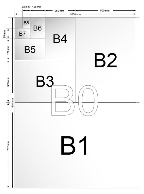 Размеры форматов листов-B