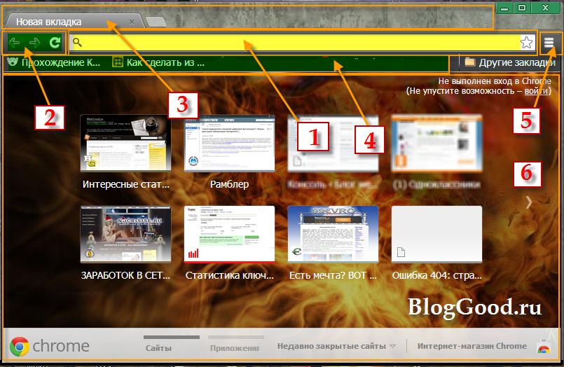 Как пользоваться браузером Google Chrome.