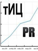 Как проверить ТИЦ и PR сайта