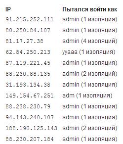 Безопасность веб сайта. Сторож блогов, плагин - Limit logins Attempts