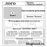 макет одностраничного сайта №2