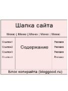 Как в HTML сделать таблицу? Урок — 9 (для начинающих)