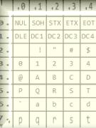 HTML кодировка страницы. В какой кодировке сохранять web-страницу?