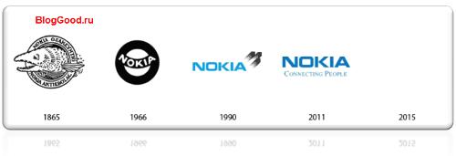 логотипы известных брендов