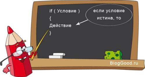 Оператор условия if-else для PHP.  Урок 6