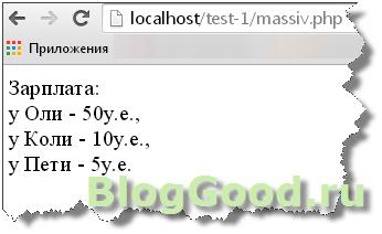 Ассоциативный PHP-массив.