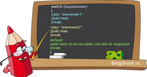 Оператор Switch-PHP. Урок 8