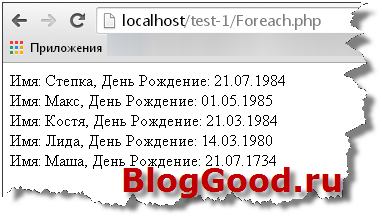 Цикл Foreach на PHP