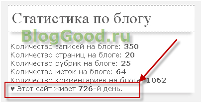 Сколько дней живет ваш сайт? Скрипт на JavaScript