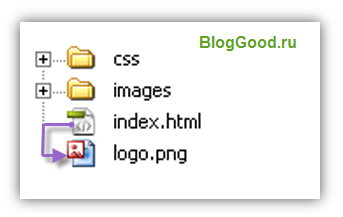 картинками путь html папке в с к