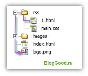 Как правильно указать пути к изображениям на сайте