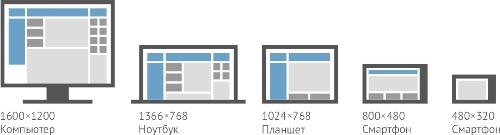 Фреймворк (framework) для создания сайта