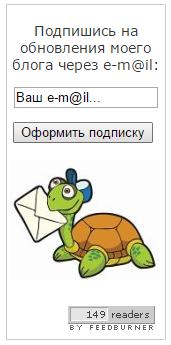 Итог работы за 2014 год - bloggood.ru!