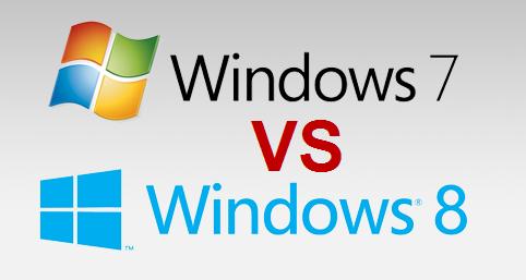 Microsoft завершила поддержку Windows 7