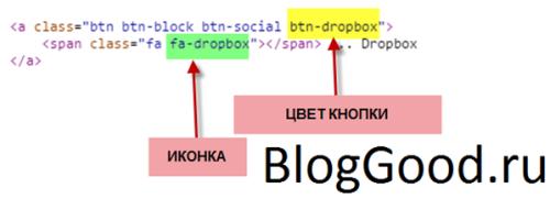 Иконки и кнопки социальных сетей bootstrap3