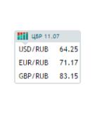 Где взять готовый код курса валют на сайт (информер)?