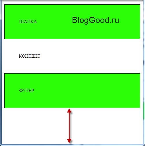 Как зафиксировать «футер» (подвал) внизу страницы?