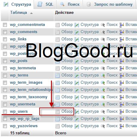 Как поменять логин в WordPress