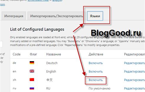 Плагин для мультиязычности сайта wordpress – «qTranslate-X»