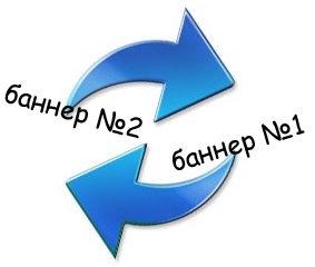 Как сделать ротатор баннеров на php