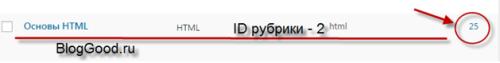 Как вывести количество записей категорий по «ID» (WordPress)