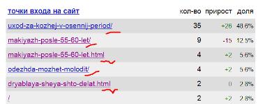 Как сделать переадресацию сайта на другой домен jino движок сайта своими руками.часть 1