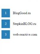 Как поменять стандартную нумерацию в списке на свой стиль, используя CSS