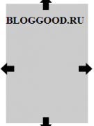 Как растянуть блок на всю высоту экрана с помощью CSS